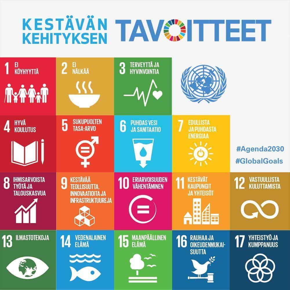 Agenda 2030 tavoitteet